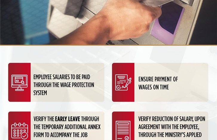 Ministry of Human Resources and Emiratisation urges employers to page wages via the Wages Protection System