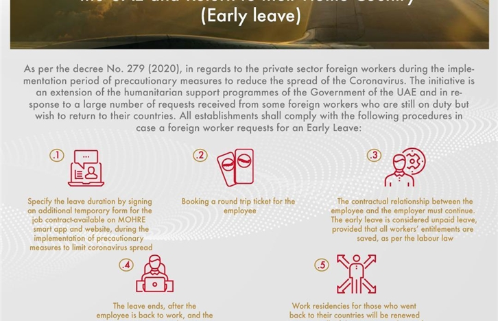 Procedures for enabling foreign labor to leave the country and return home (Early Leave)