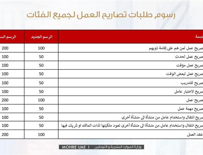 الأخبار المركز الإعلامي وزارة الموارد البشرية والتوطين دولة الإمارات