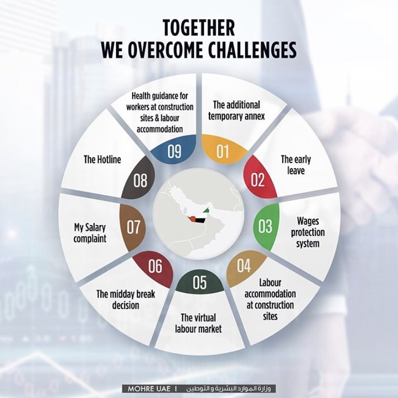 TOGETHER WE OVERCOME CHALLENGES